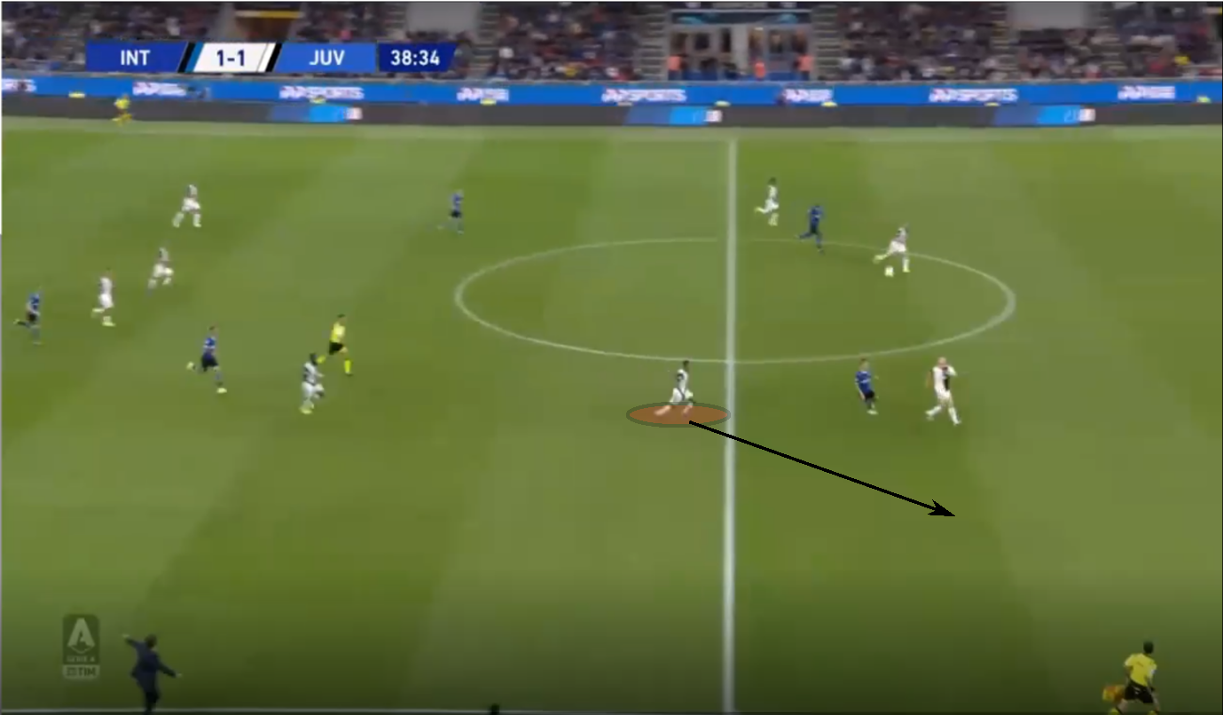 Alex Sandro at Juventus 2019/20 - scout report - tactical analysis tactics
