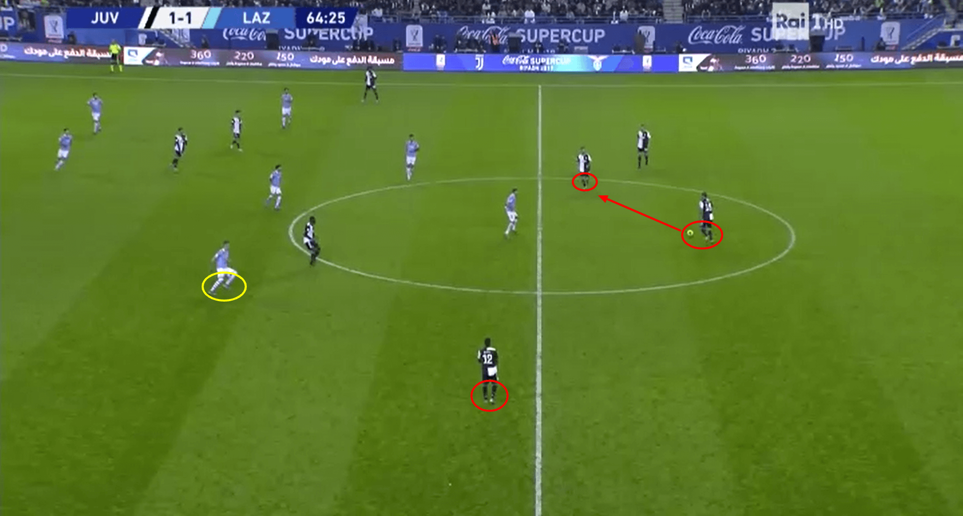 Leonardo Bonucci 2019/20 – scout report tactical analysis tactics