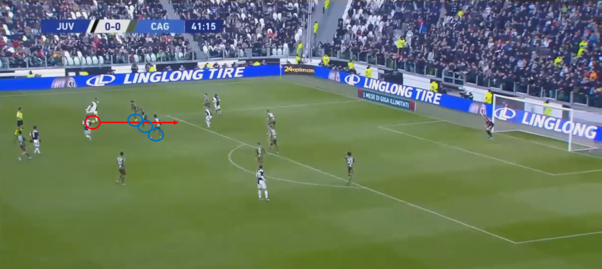 Cristiano Ronaldo 2019/20 – Worth the €100m? - scout report - tactical analysis - tactics